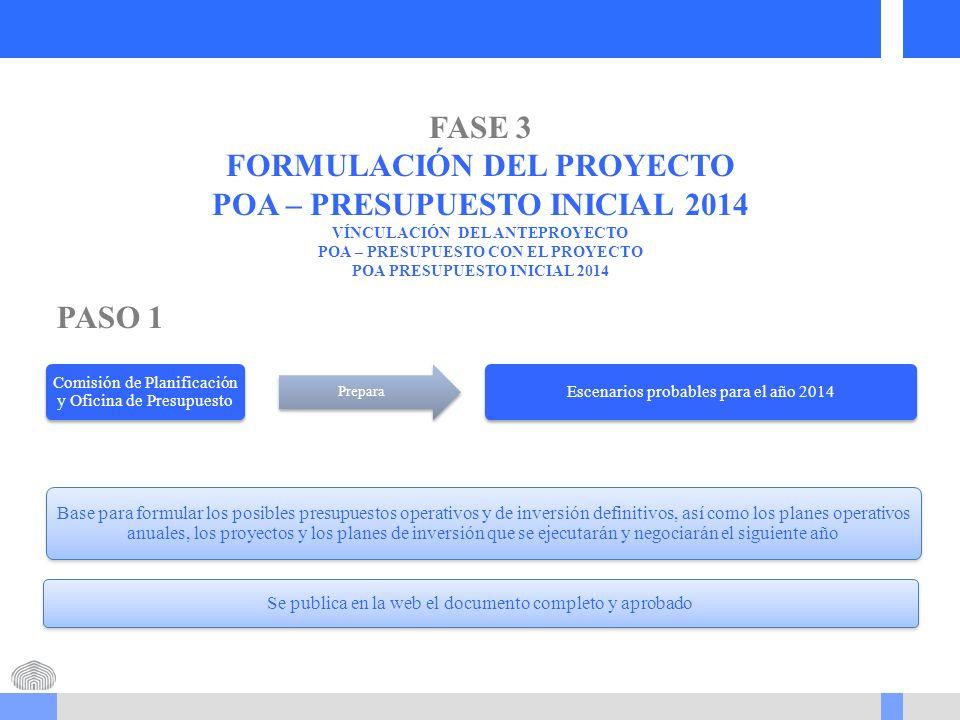 FASE 3 FORMULACIÓN DEL PROYECTO POA – PRESUPUESTO INICIAL 2014