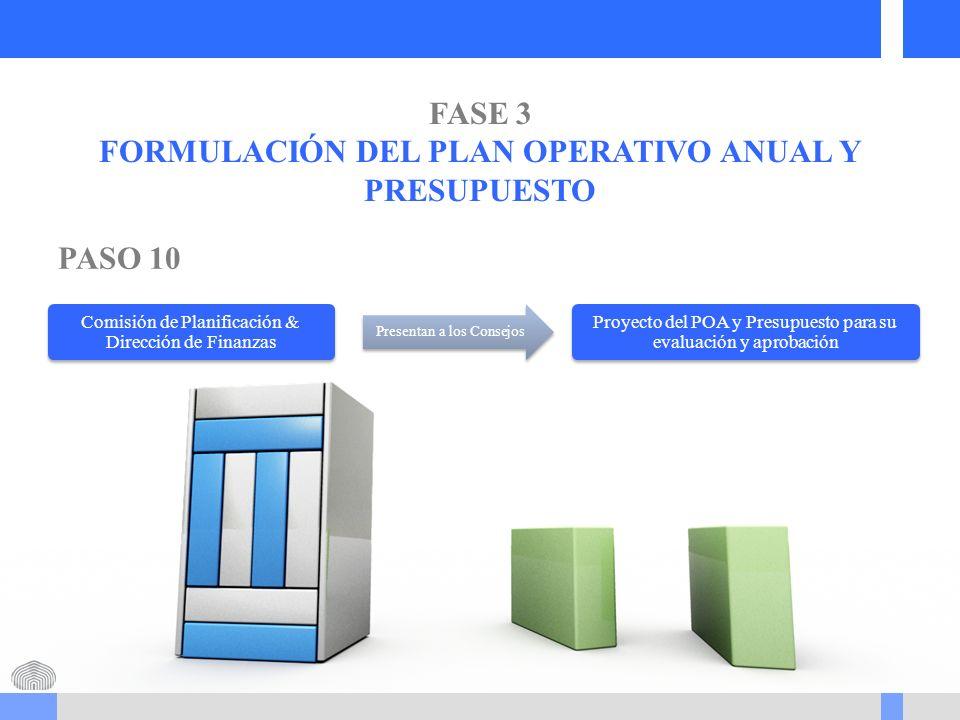 FORMULACIÓN DEL PLAN OPERATIVO ANUAL Y PRESUPUESTO