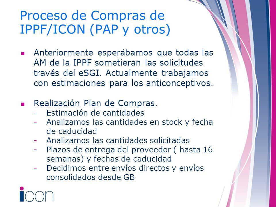 Proceso de Compras de IPPF/ICON (PAP y otros)
