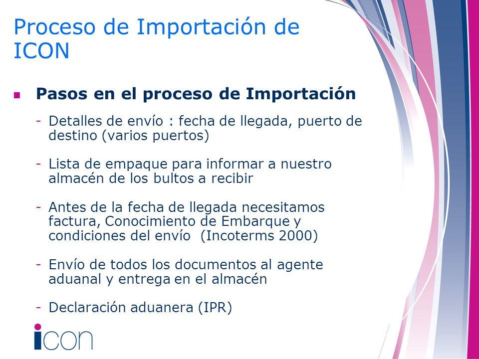 Proceso de Importación de ICON