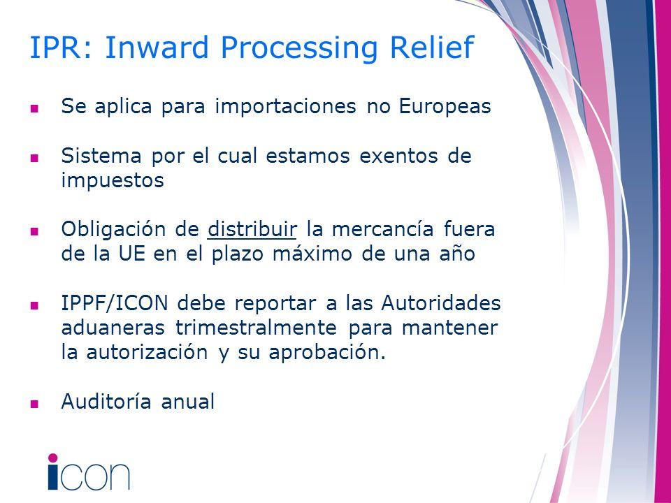IPR: Inward Processing Relief