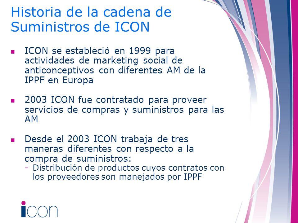Historia de la cadena de Suministros de ICON
