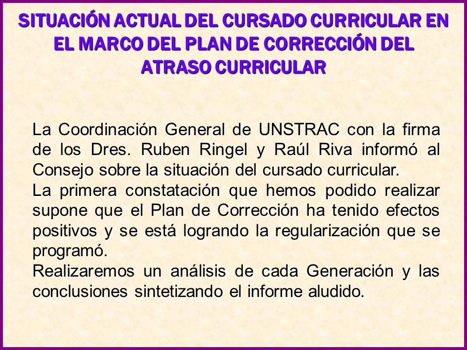 SITUACIÓN ACTUAL DEL CURSADO CURRICULAR EN EL MARCO DEL PLAN DE CORRECCIÓN DEL ATRASO CURRICULAR