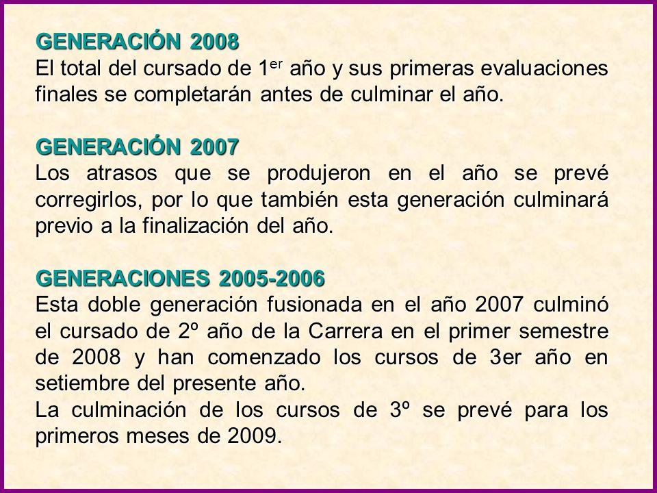 GENERACIÓN 2008 El total del cursado de 1er año y sus primeras evaluaciones finales se completarán antes de culminar el año.