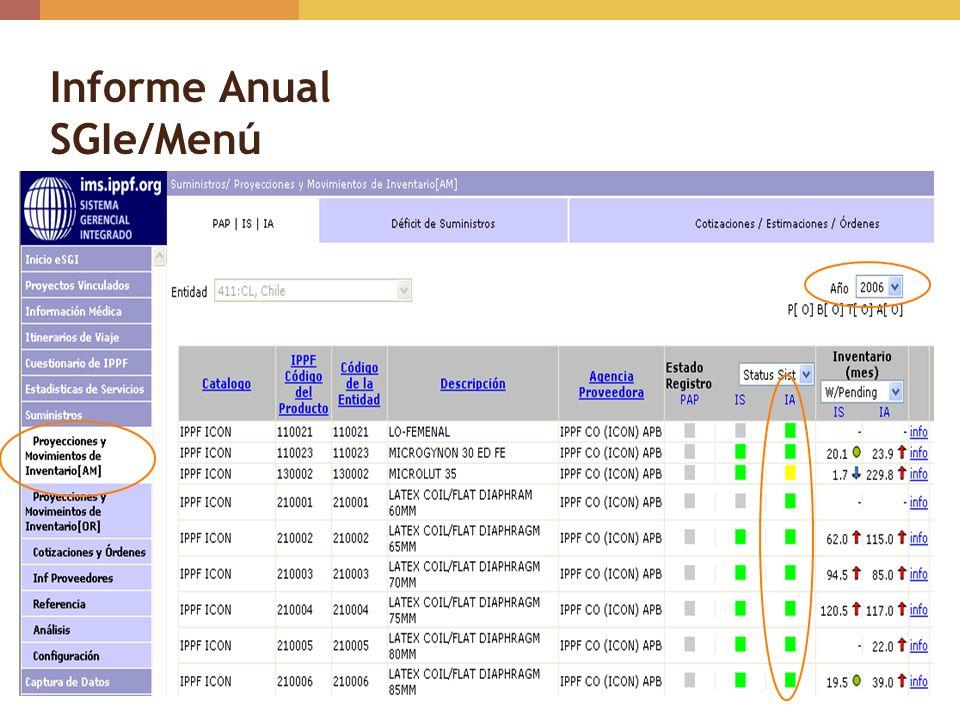 Informe Anual SGIe/Menú