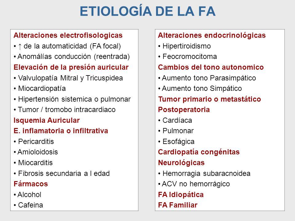 ETIOLOGÍA DE LA FA Alteraciones electrofisologicas