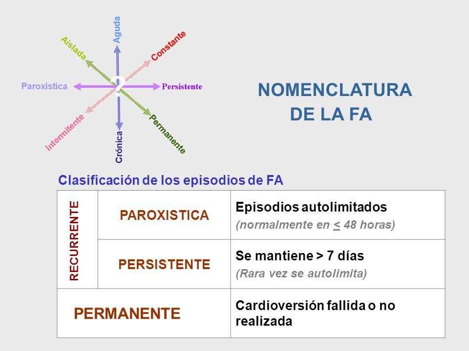 NOMENCLATURA DE LA FA PERMANENTE Episodios autolimitados PAROXISTICA