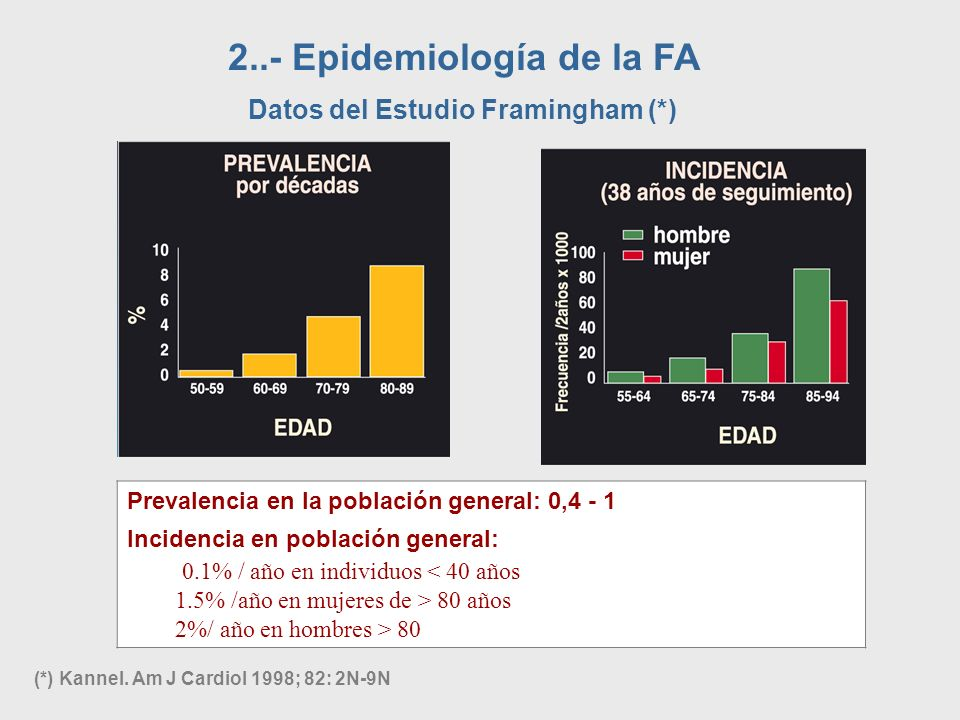 2..- Epidemiología de la FA