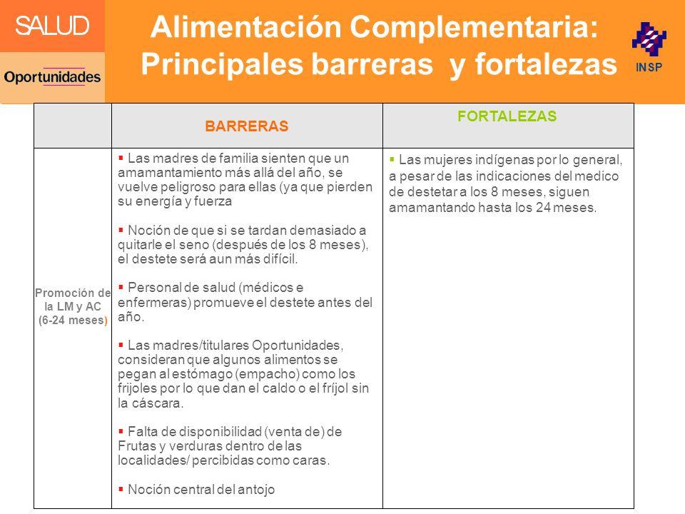 Alimentación Complementaria: Principales barreras y fortalezas