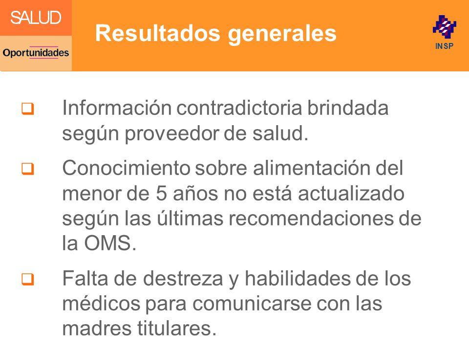 Resultados generales Información contradictoria brindada según proveedor de salud.
