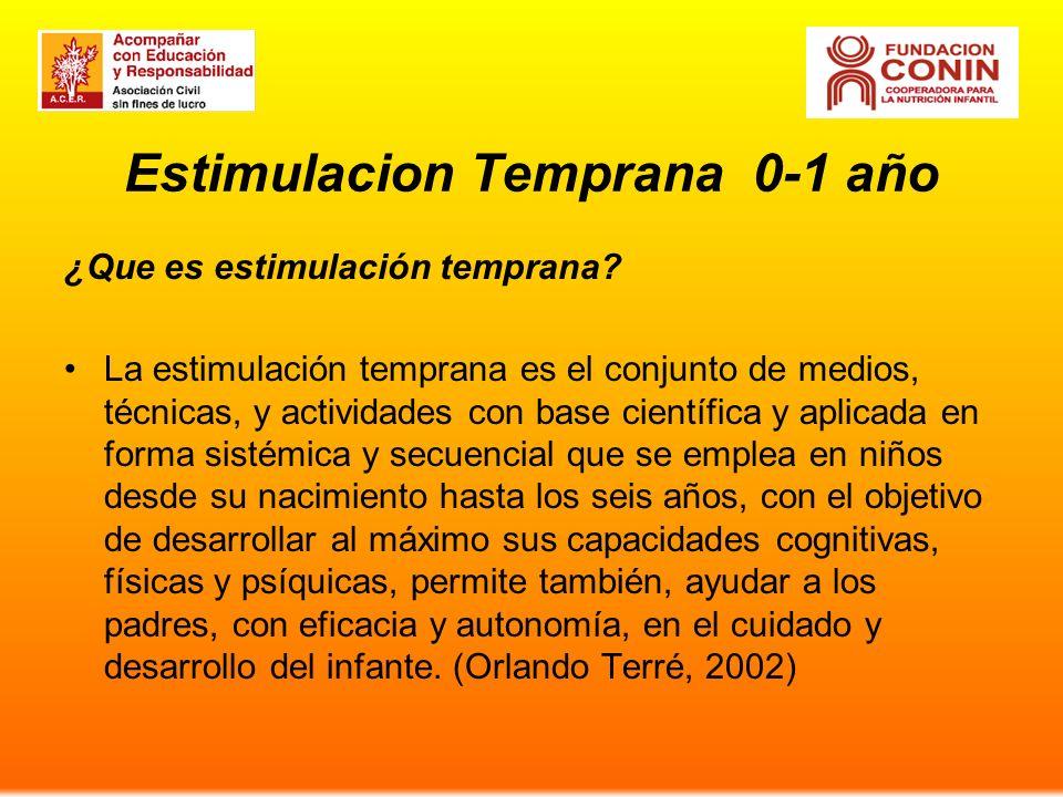 Estimulacion Temprana 0-1 año