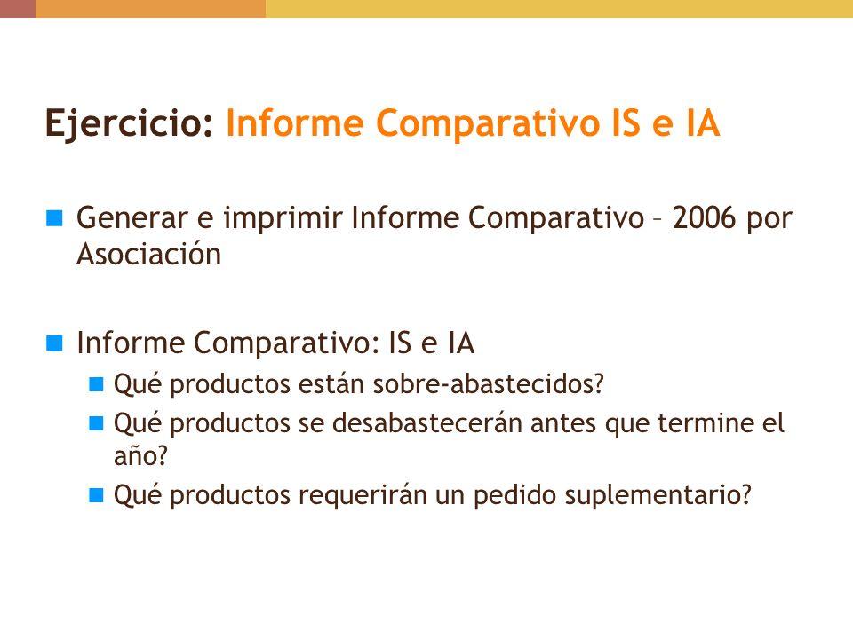 Ejercicio: Informe Comparativo IS e IA