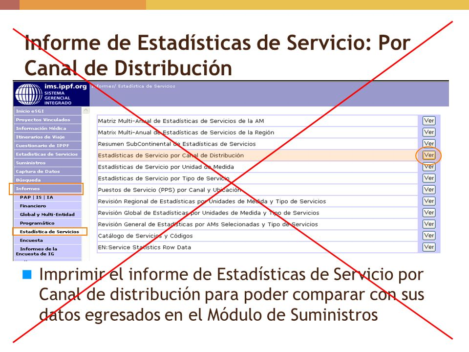 Informe de Estadísticas de Servicio: Por Canal de Distribución