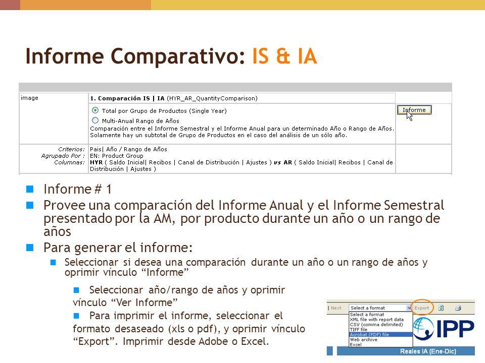 Informe Comparativo: IS & IA