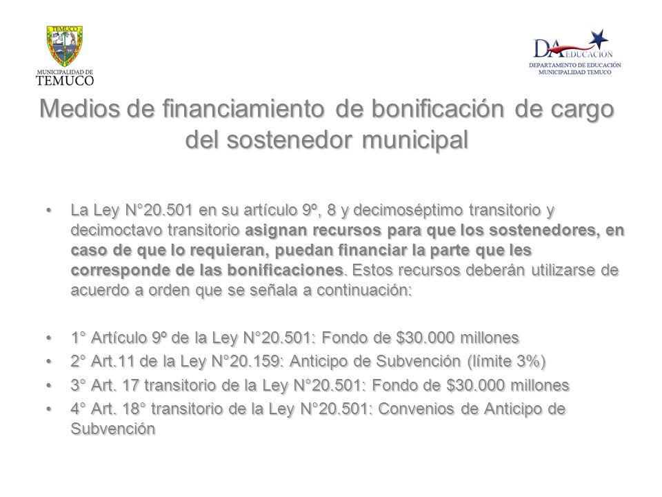 Medios de financiamiento de bonificación de cargo del sostenedor municipal