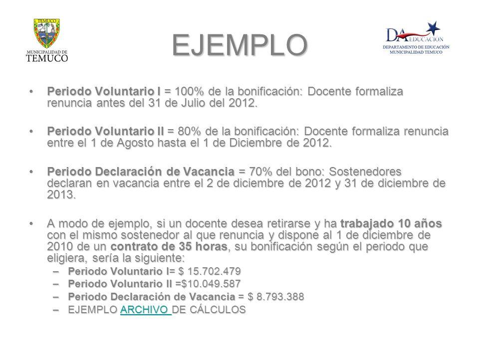 EJEMPLO Periodo Voluntario I = 100% de la bonificación: Docente formaliza renuncia antes del 31 de Julio del 2012.