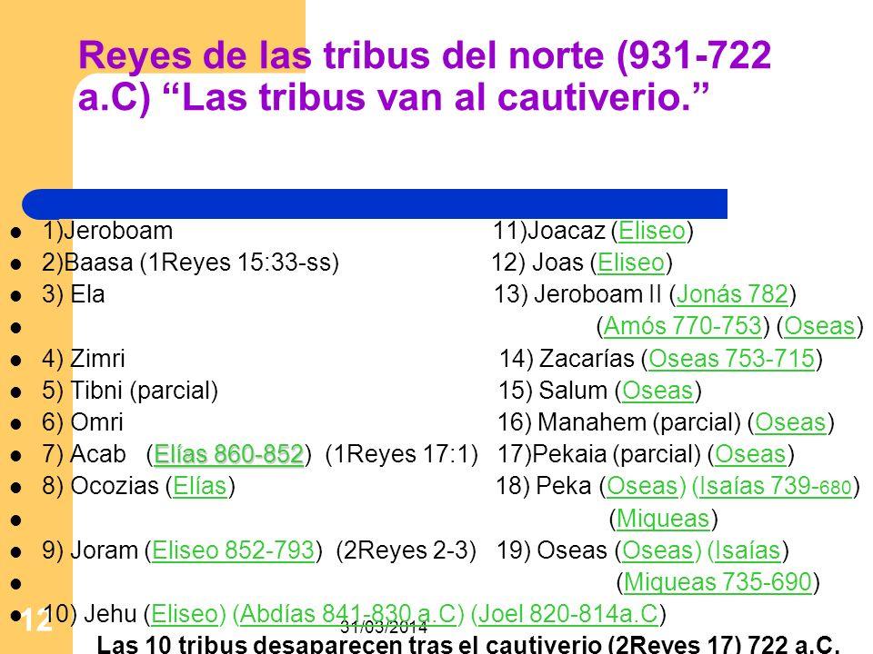 Reyes de las tribus del norte (931-722 a