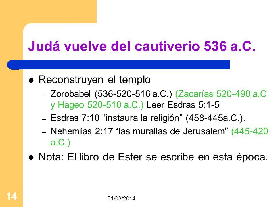 Judá vuelve del cautiverio 536 a.C.