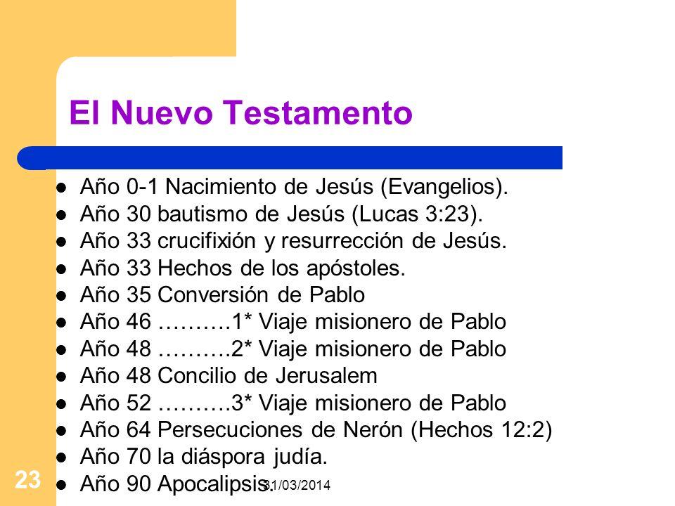 El Nuevo Testamento Año 0-1 Nacimiento de Jesús (Evangelios).