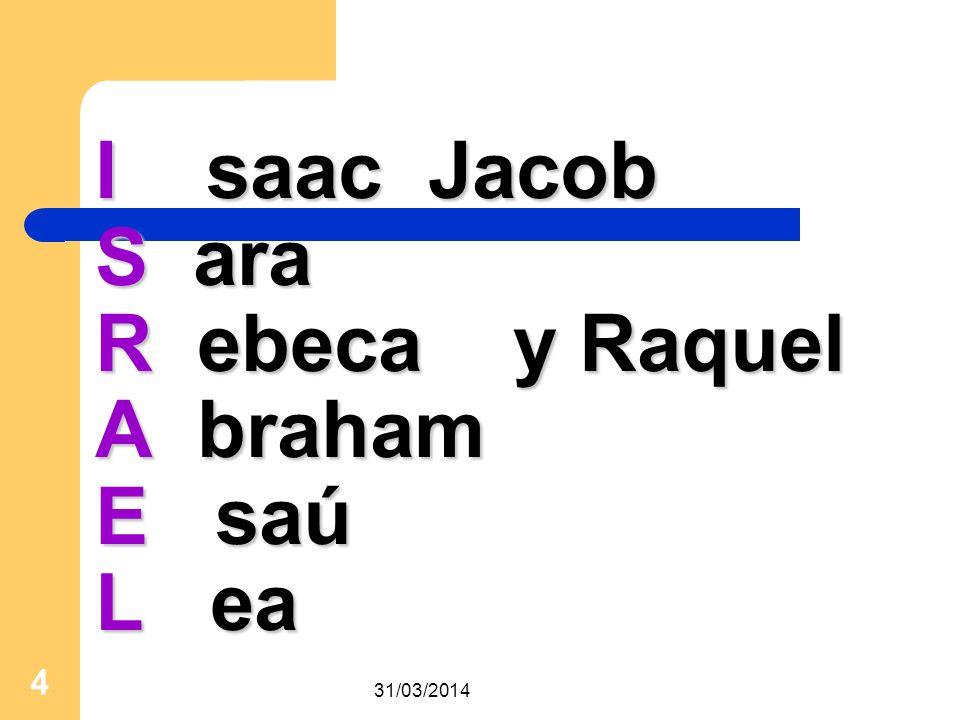 I saac Jacob S ara R ebeca y Raquel A braham E saú L ea