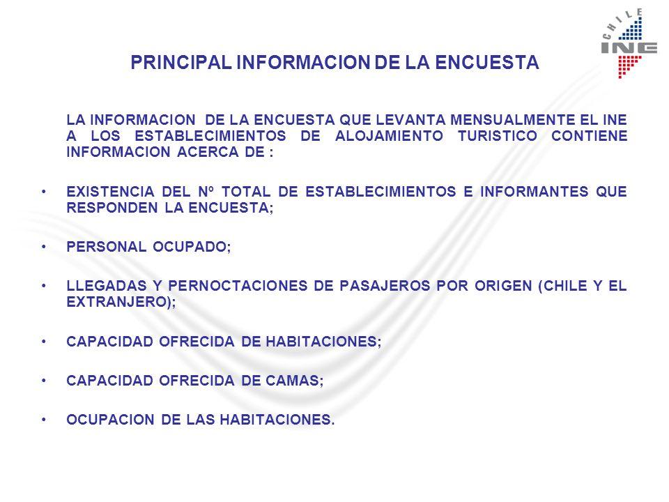 PRINCIPAL INFORMACION DE LA ENCUESTA