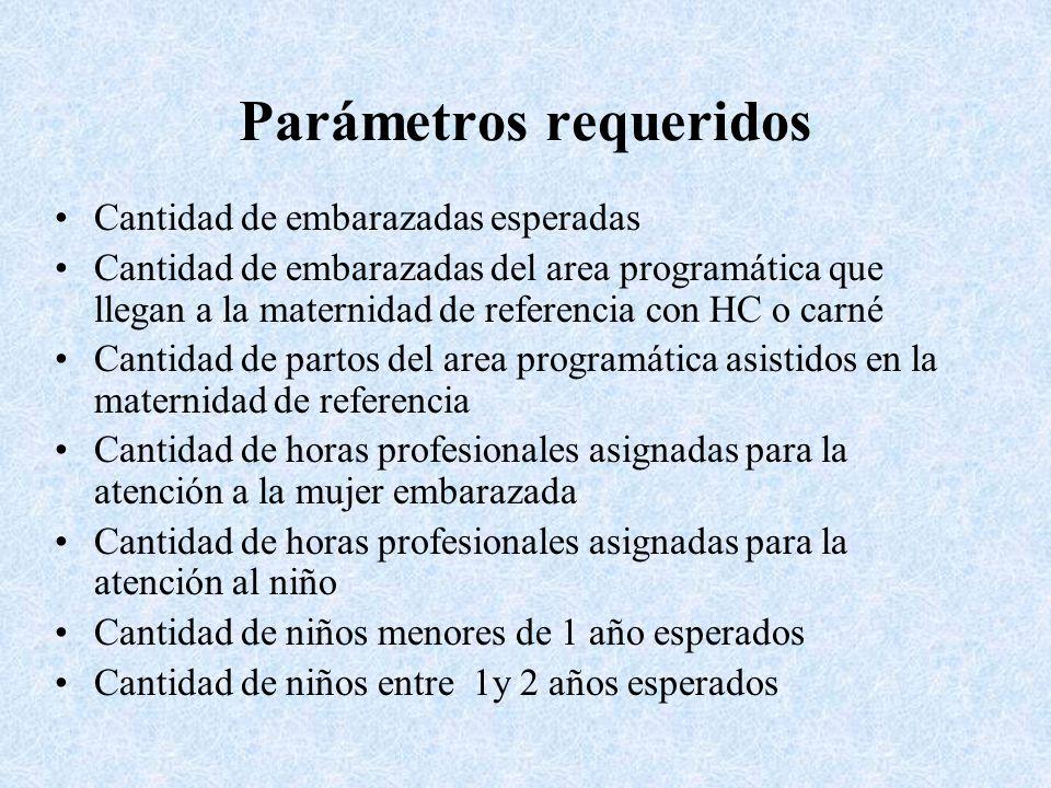 Parámetros requeridos