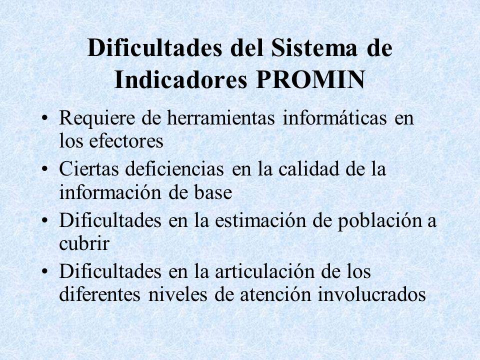 Dificultades del Sistema de Indicadores PROMIN