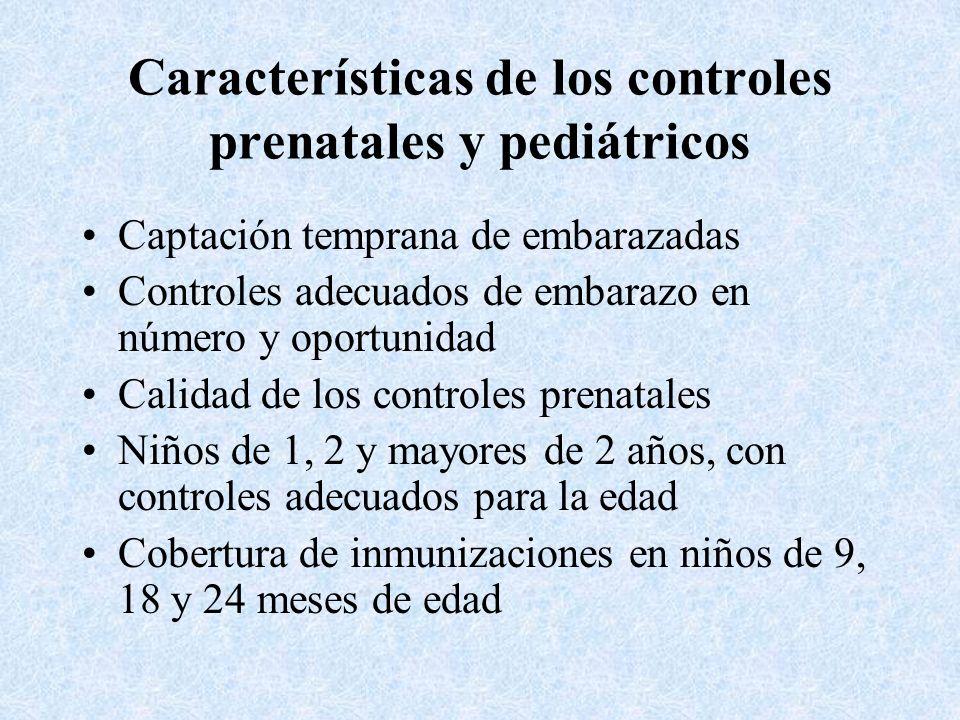Características de los controles prenatales y pediátricos
