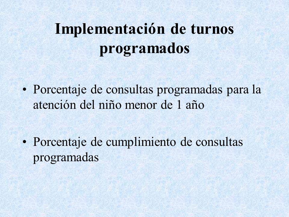 Implementación de turnos programados
