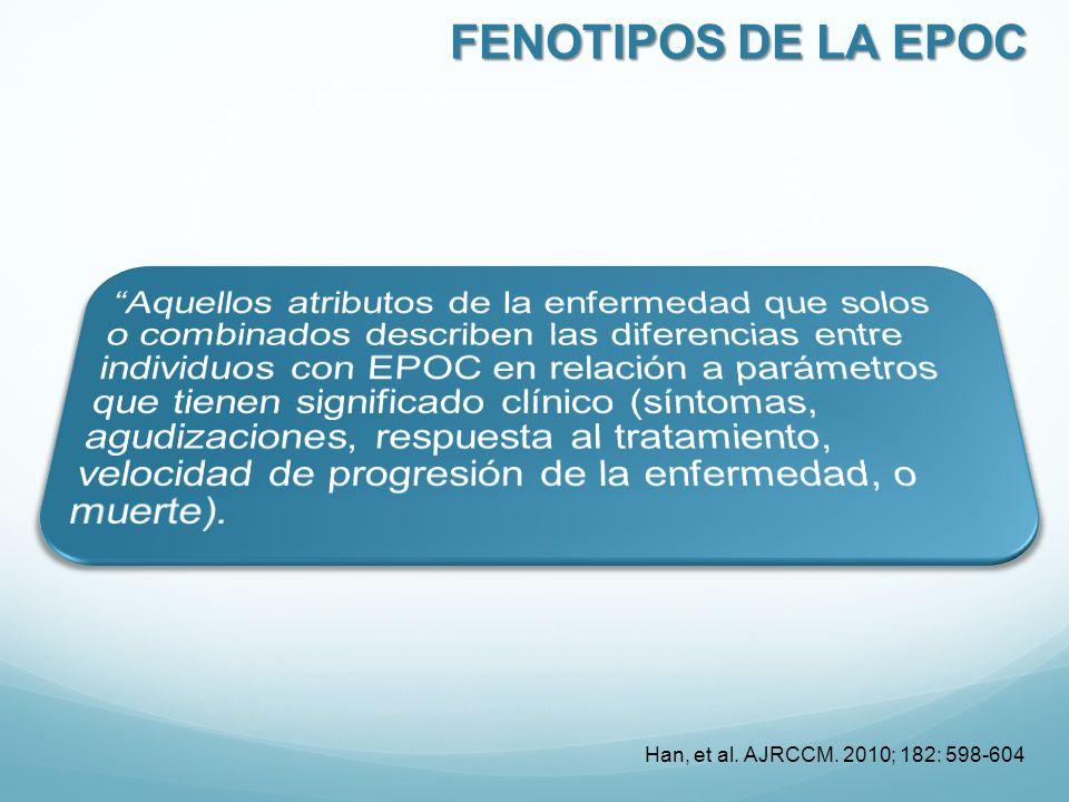 FENOTIPOS DE LA EPOC Han, et al. AJRCCM. 2010; 182: 598-604 16 16
