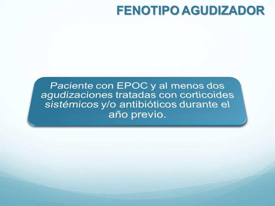 FENOTIPO AGUDIZADOR Paciente con EPOC y al menos dos agudizaciones tratadas con corticoides sistémicos y/o antibióticos durante el año previo.