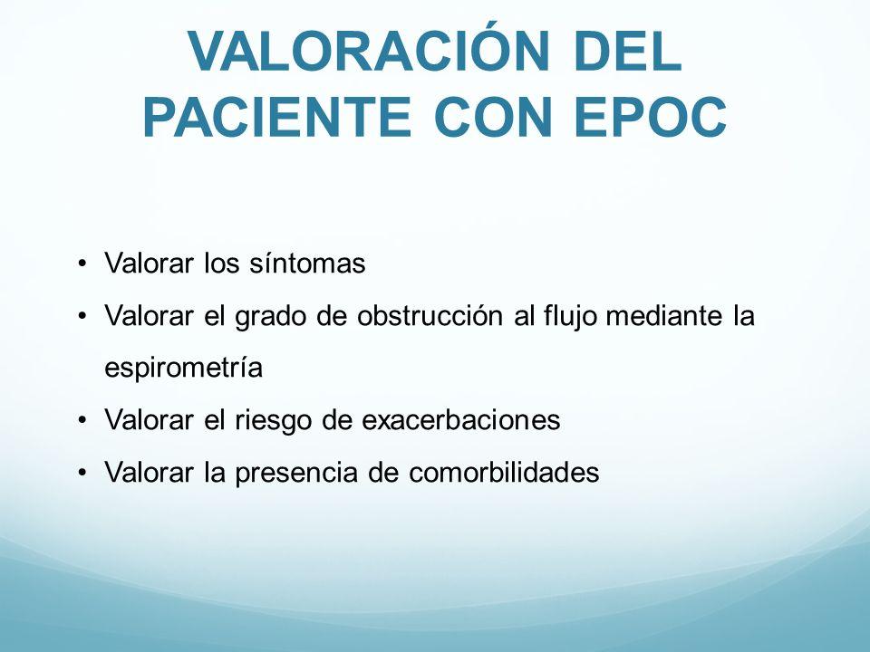 VALORACIÓN DEL PACIENTE CON EPOC