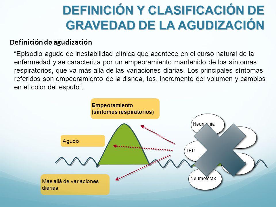 DEFINICIÓN Y CLASIFICACIÓN DE GRAVEDAD DE LA AGUDIZACIÓN