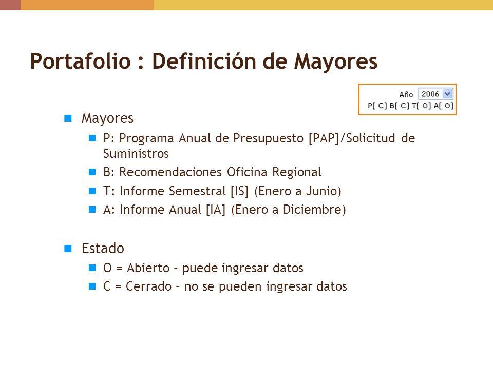 Portafolio : Definición de Mayores
