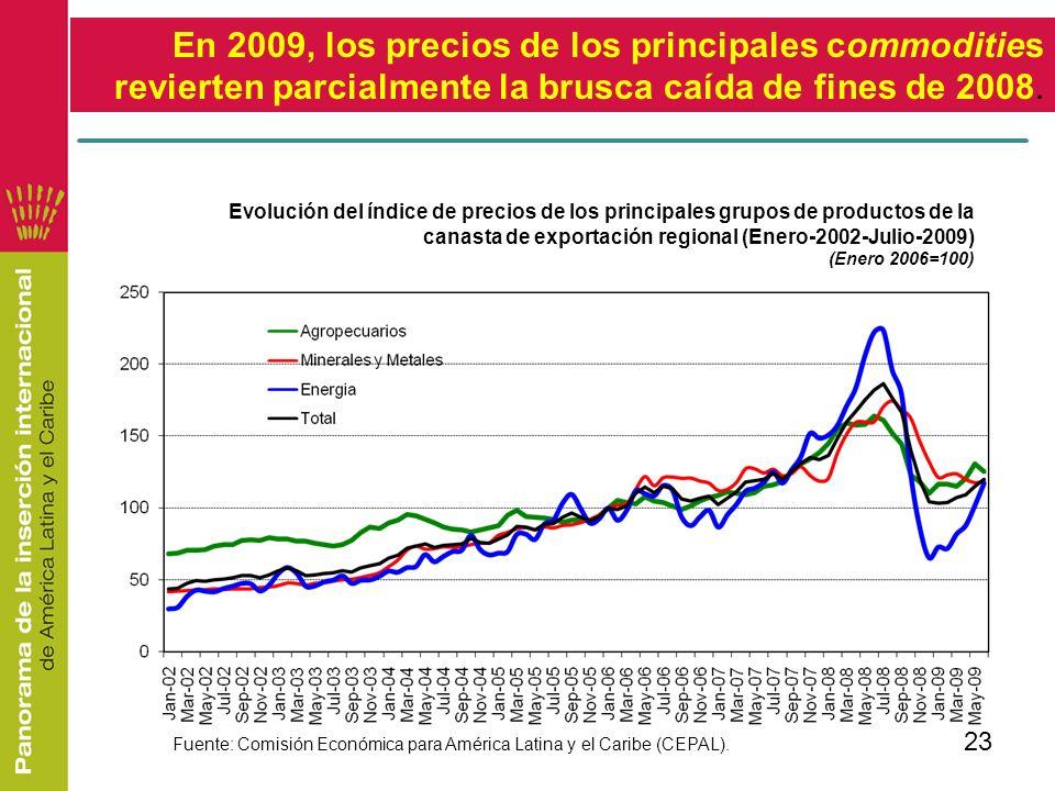 En 2009, los precios de los principales commodities revierten parcialmente la brusca caída de fines de 2008.