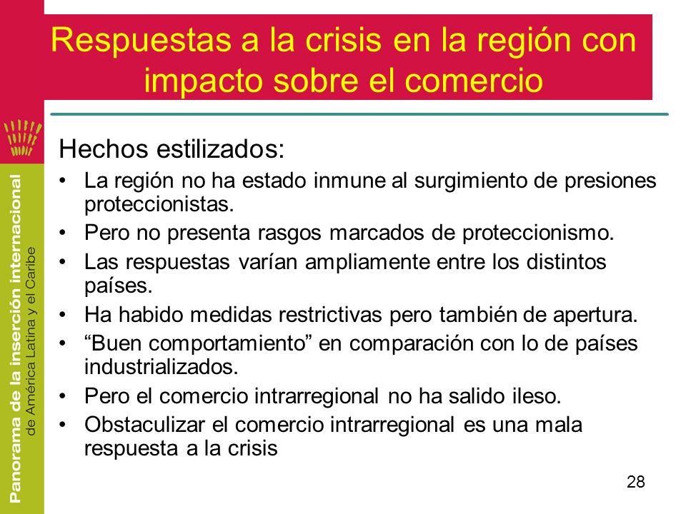 Respuestas a la crisis en la región con impacto sobre el comercio