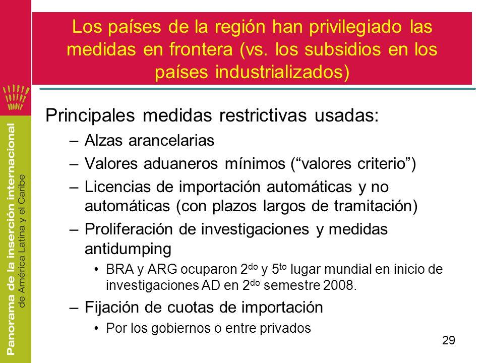 Principales medidas restrictivas usadas: