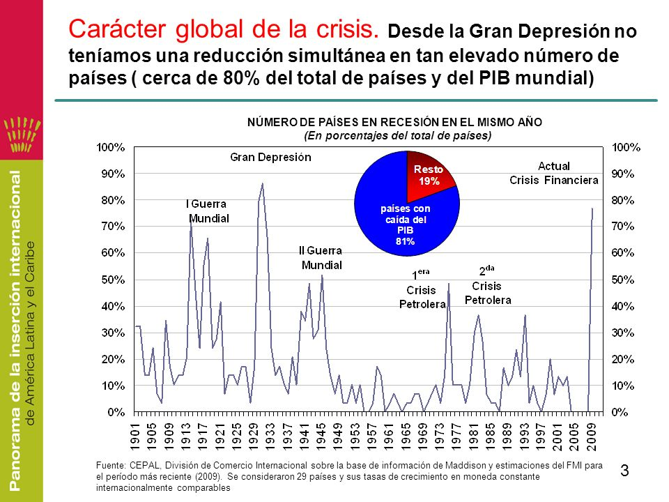 Carácter global de la crisis