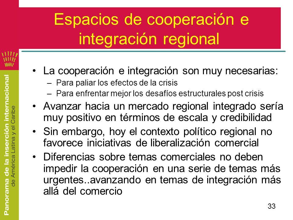 Espacios de cooperación e integración regional