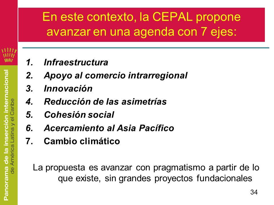 En este contexto, la CEPAL propone avanzar en una agenda con 7 ejes: