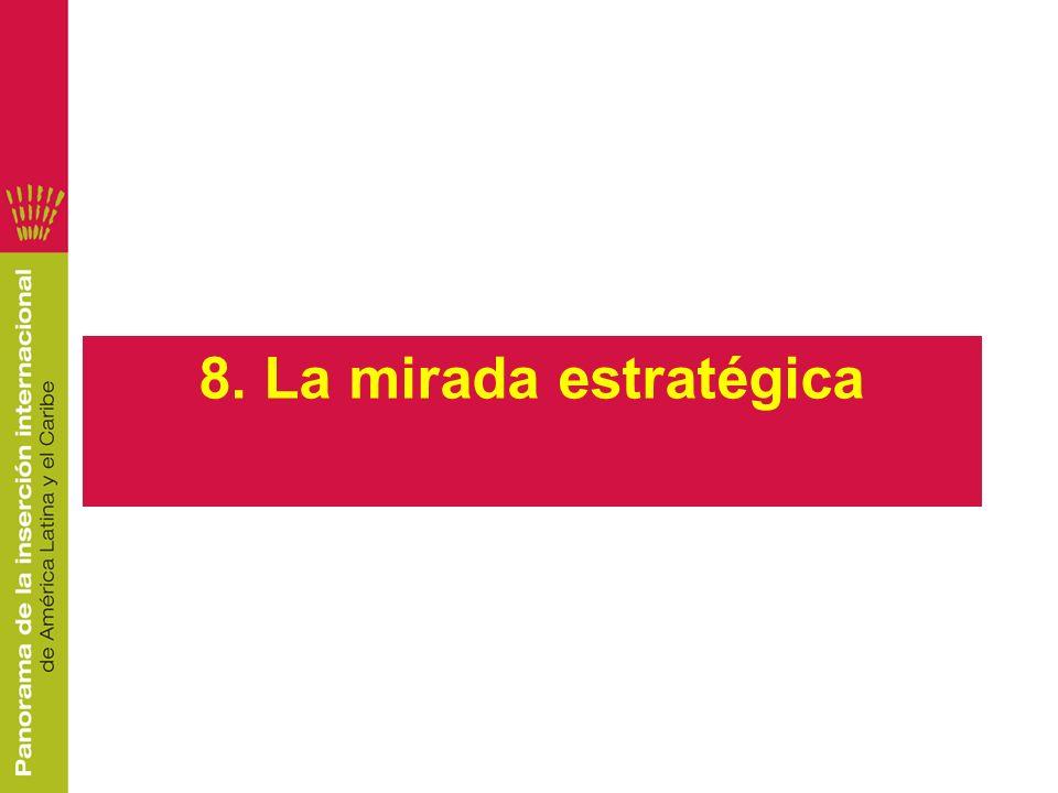 8. La mirada estratégica 42