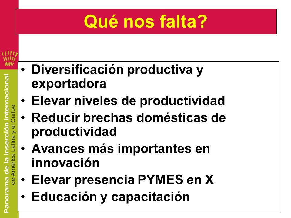 Qué nos falta Diversificación productiva y exportadora