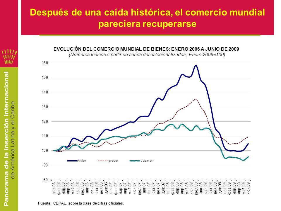 EVOLUCIÓN DEL COMERCIO MUNDIAL DE BIENES: ENERO 2006 A JUNIO DE 2009