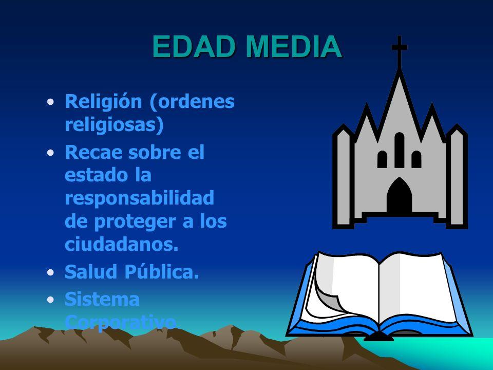 EDAD MEDIA Religión (ordenes religiosas)