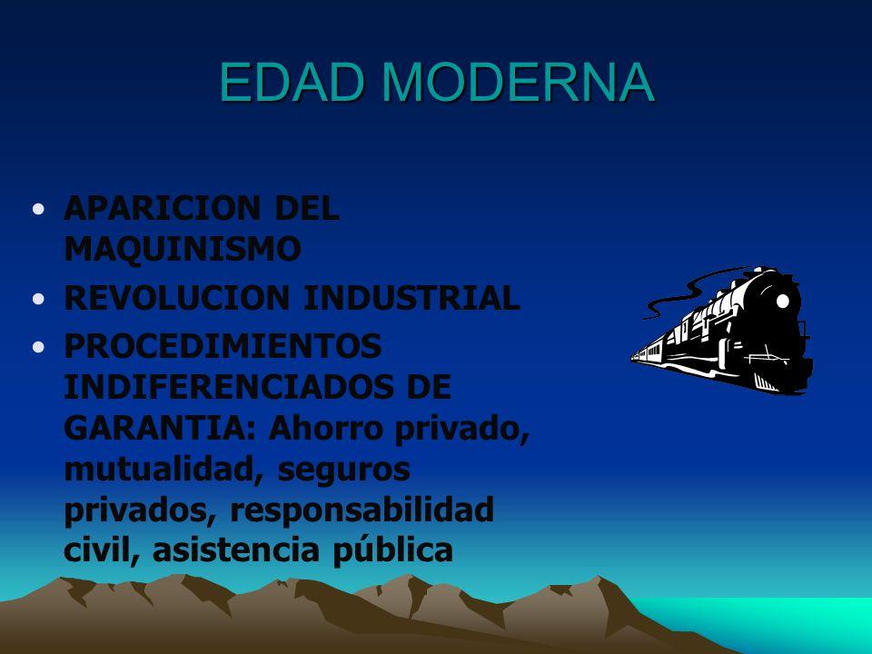 EDAD MODERNA APARICION DEL MAQUINISMO REVOLUCION INDUSTRIAL
