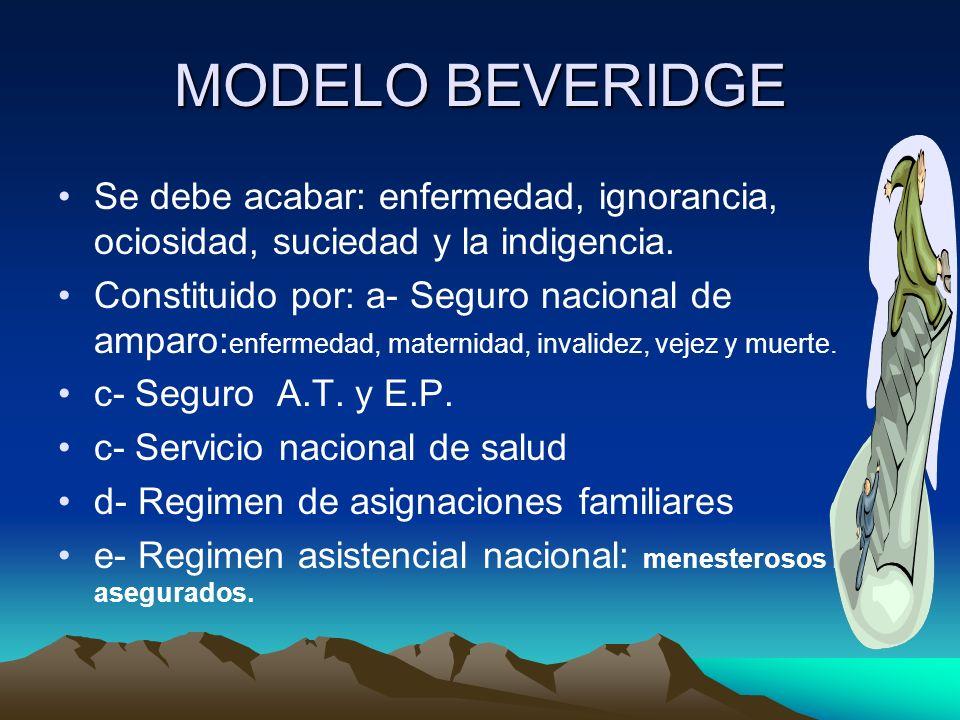 MODELO BEVERIDGE Se debe acabar: enfermedad, ignorancia, ociosidad, suciedad y la indigencia.
