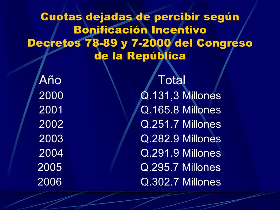 Cuotas dejadas de percibir según Bonificación Incentivo Decretos 78-89 y 7-2000 del Congreso de la República