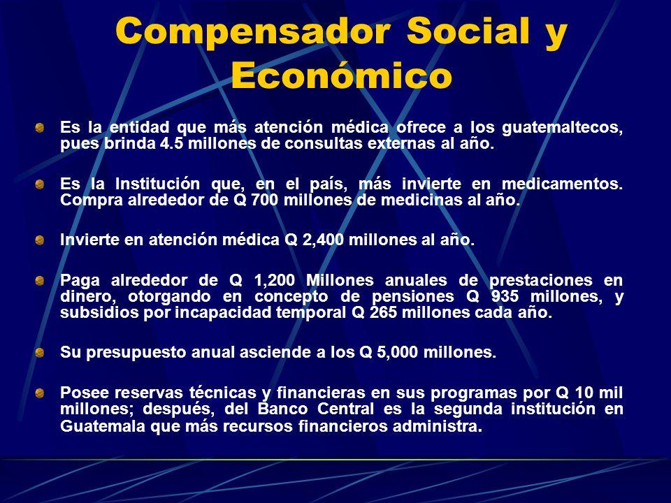 Compensador Social y Económico