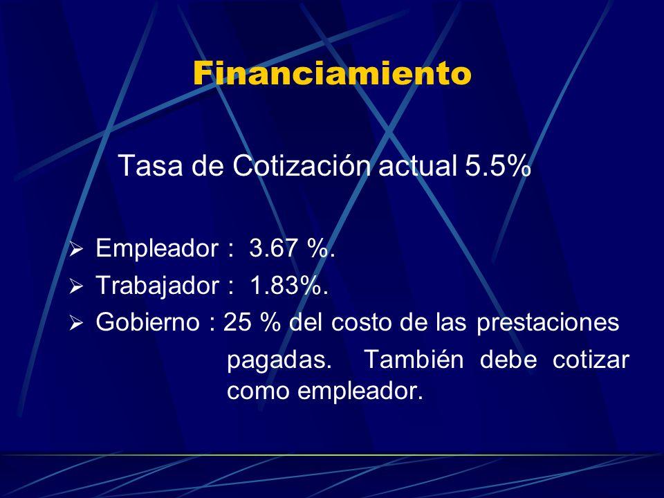 Financiamiento Tasa de Cotización actual 5.5% Empleador : 3.67 %.