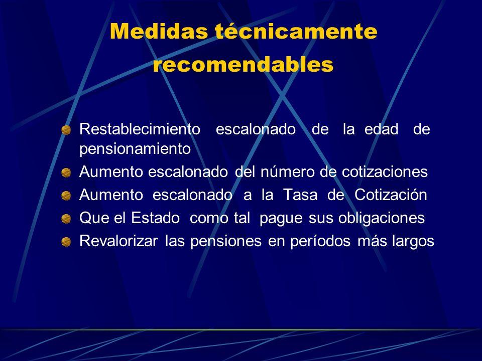 Medidas técnicamente recomendables